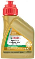 Syntrax Limited Slip